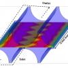 Wizualizacja oscylacji przepływu w obszarze między dwoma prętami reaktor. (Grafika z prezentacji Tomasza Kwiatkowskiego / NCBJ)
