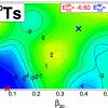 Rysunek powierzchni poziomów energii dla pierwiastka Ts