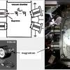 Pulse Magnetron Sputtering (PMS) i Gas Injection Magnetron Sputtering (GIMS)